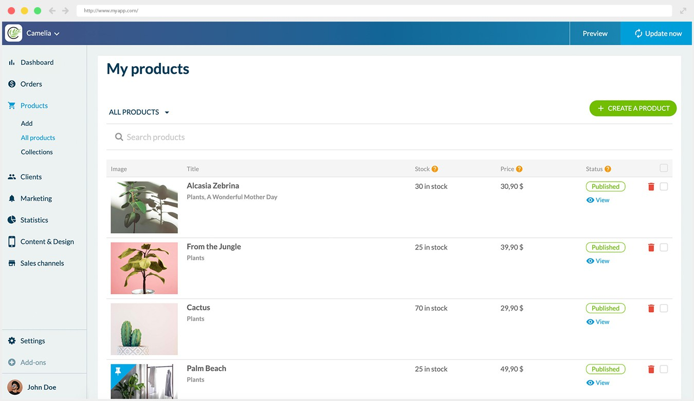 cms product